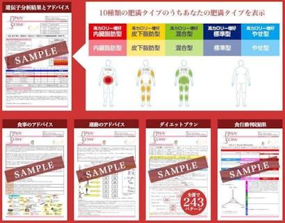 肥満遺伝子検査+ダイエットカウンセリング