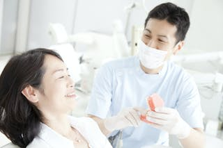 ILB矯正歯科